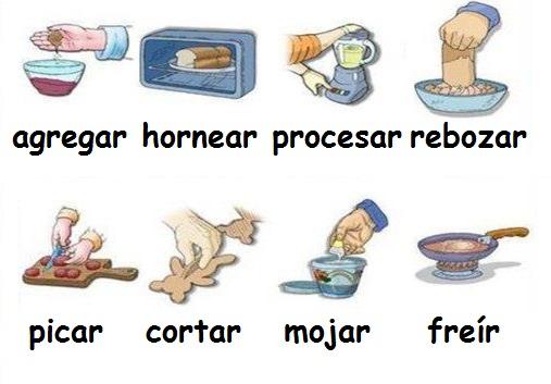 Verbos de cocina ii spanish buenos aires for Cocinar en frances